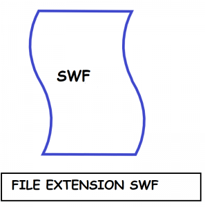 file extension .swf